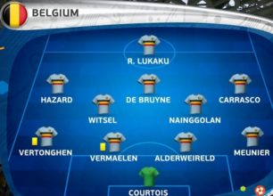 Composition Belge, pas de surprise.