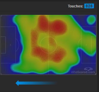 La heatmap de Swansea après le match, à gauche la surface adverse... Oui. Voilà.