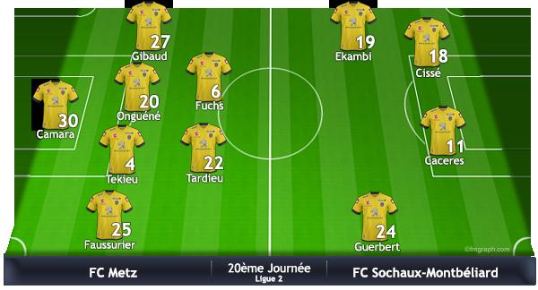 FC Metz-FCSM