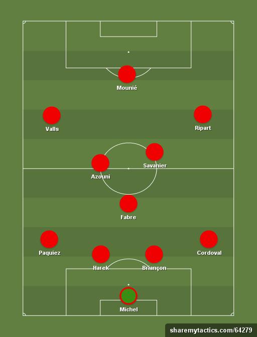 Nimes-Olympique-formation-tactics
